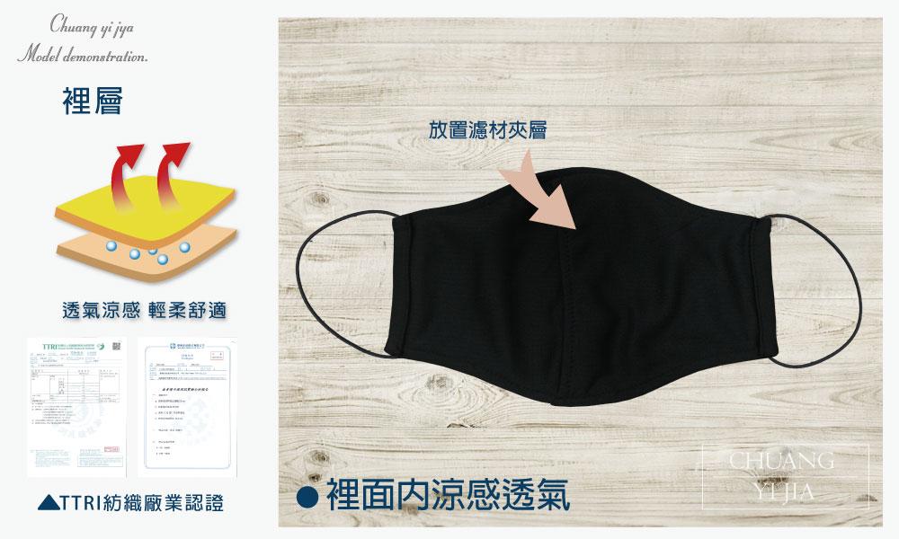 創意家防潑水口罩